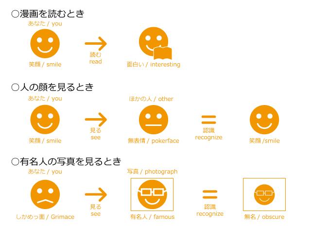 笑顔説明ボード2